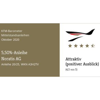 KFM Noratis Anleihe attraktiv